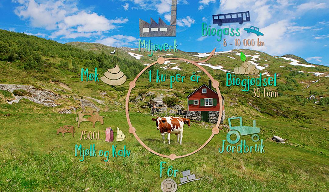 Biogassanlegg på Vestlandet?